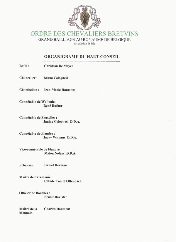 Organigramme_BELGIQUE_bis